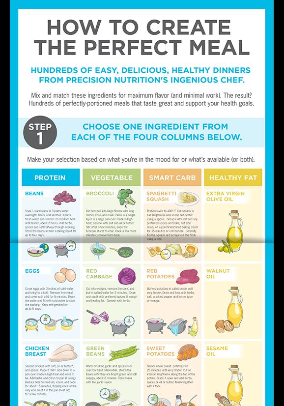infographic2bfit